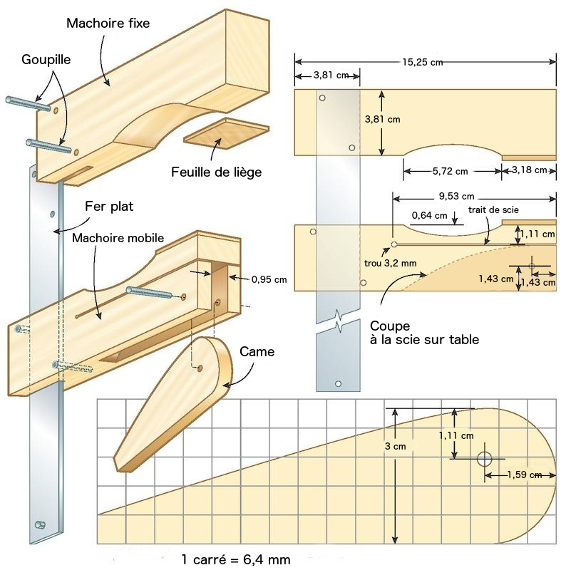 serre joint
